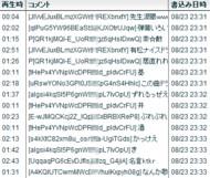 暗号化されたID(クリックすると原寸大で表示されます。)